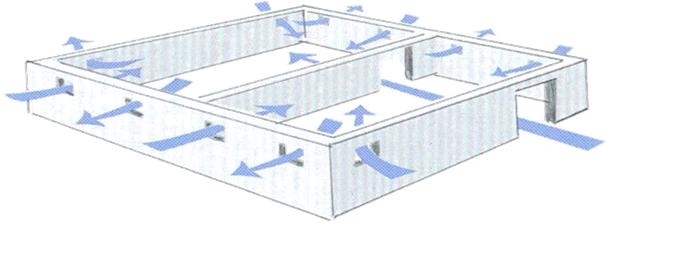 Sørg for tilstrekkelig ventilasjon i krypkjeller